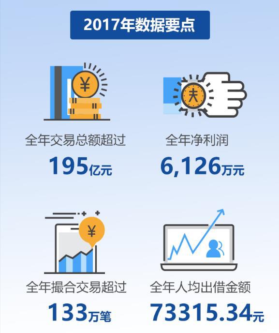 2017数据.png