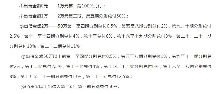 易港金融3.png