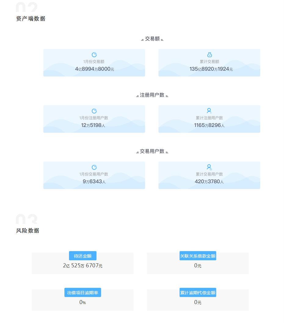 E都市钱包官网 [浙商银行存管] 好资产 更分散.png